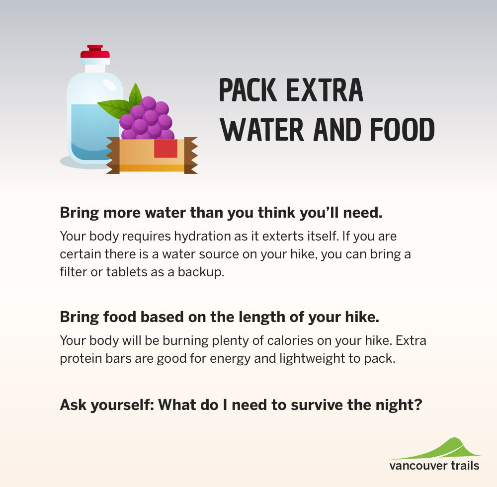 Pack Extra Food and Water